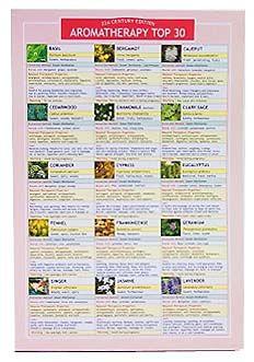 essential oil properties chart
