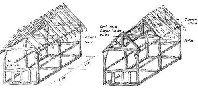 Traditional Timber Framing Box Frame And Post And Truss