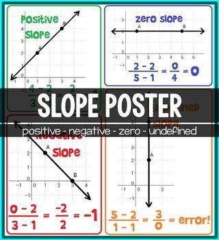 48++ Types of slopes worksheet Info