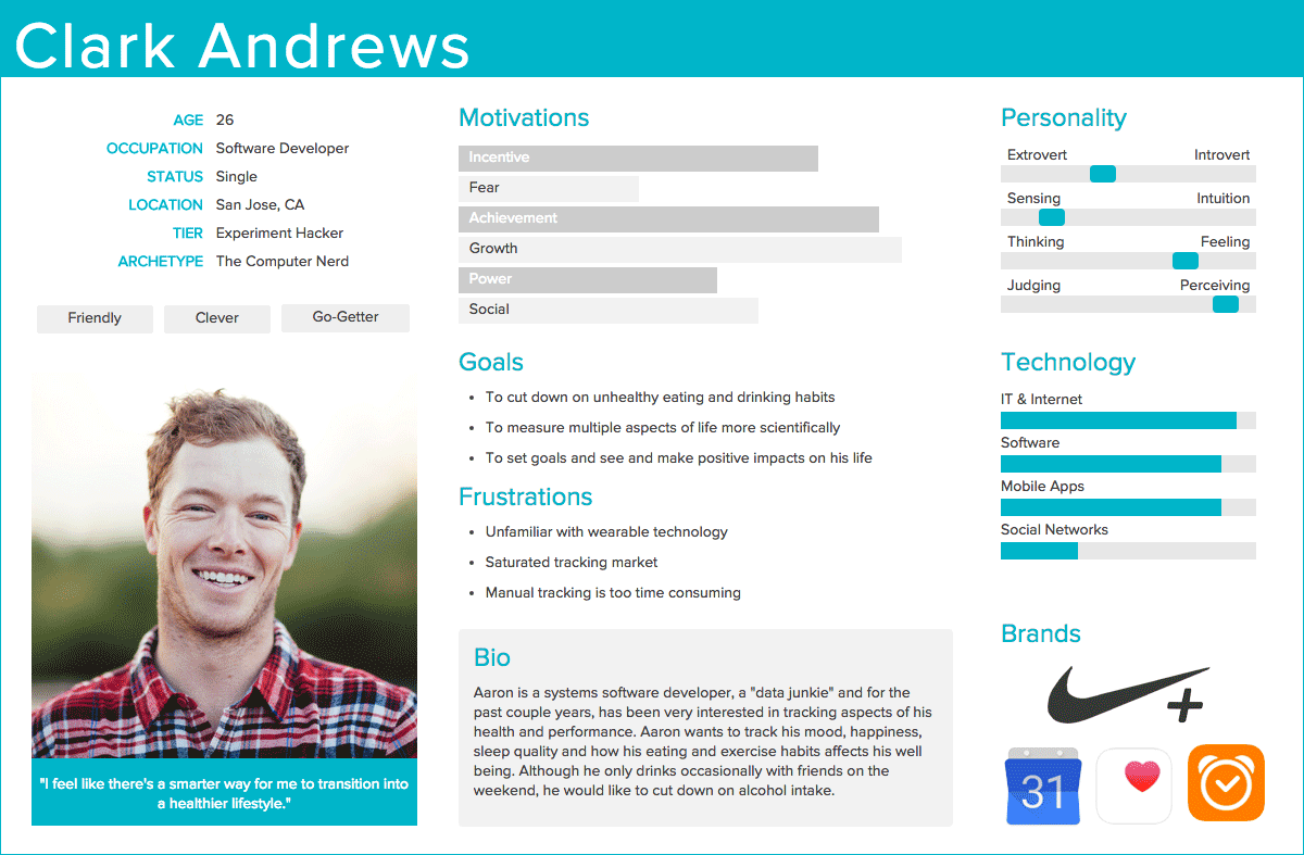 User Persona Template and Examples | personas | Persona examples