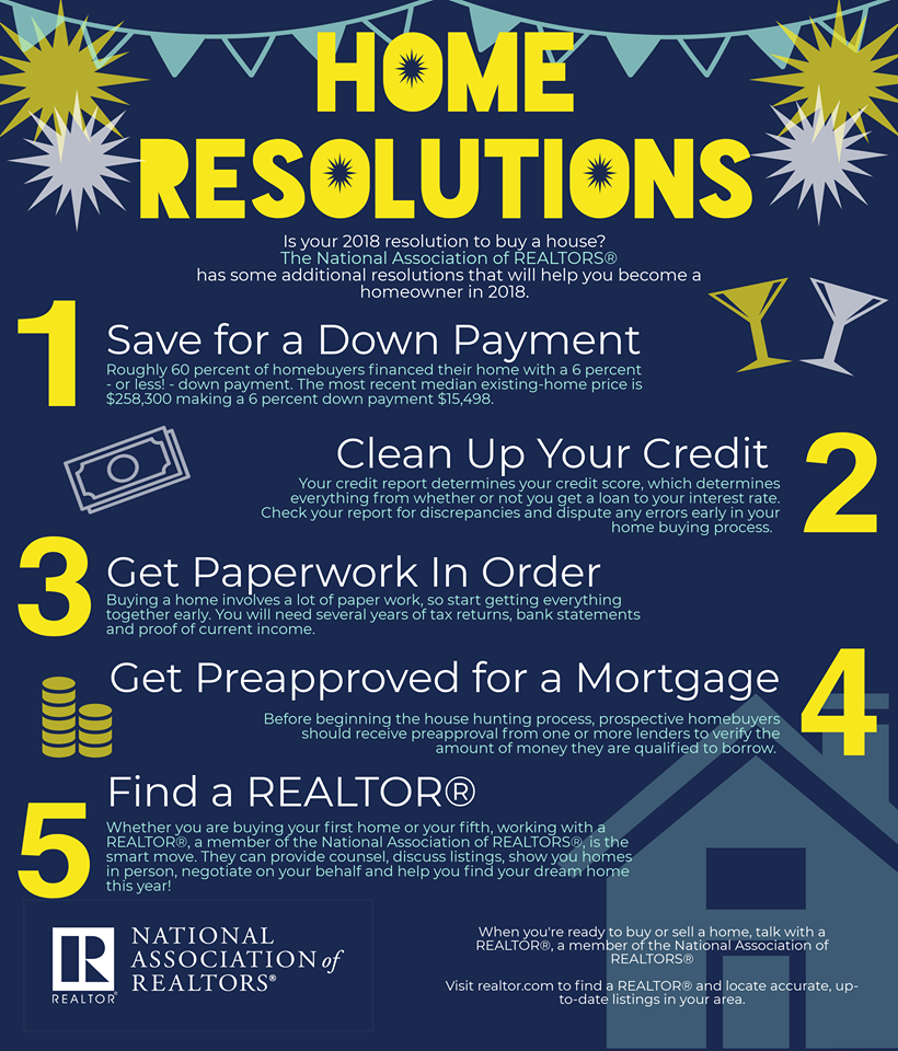 5 Steps To Buying House In 2018 We Are The Answer To 5 Call Us To Help You Meet Your Home Buying Resolut Buying A New Home Real Estate Trends Home Buying