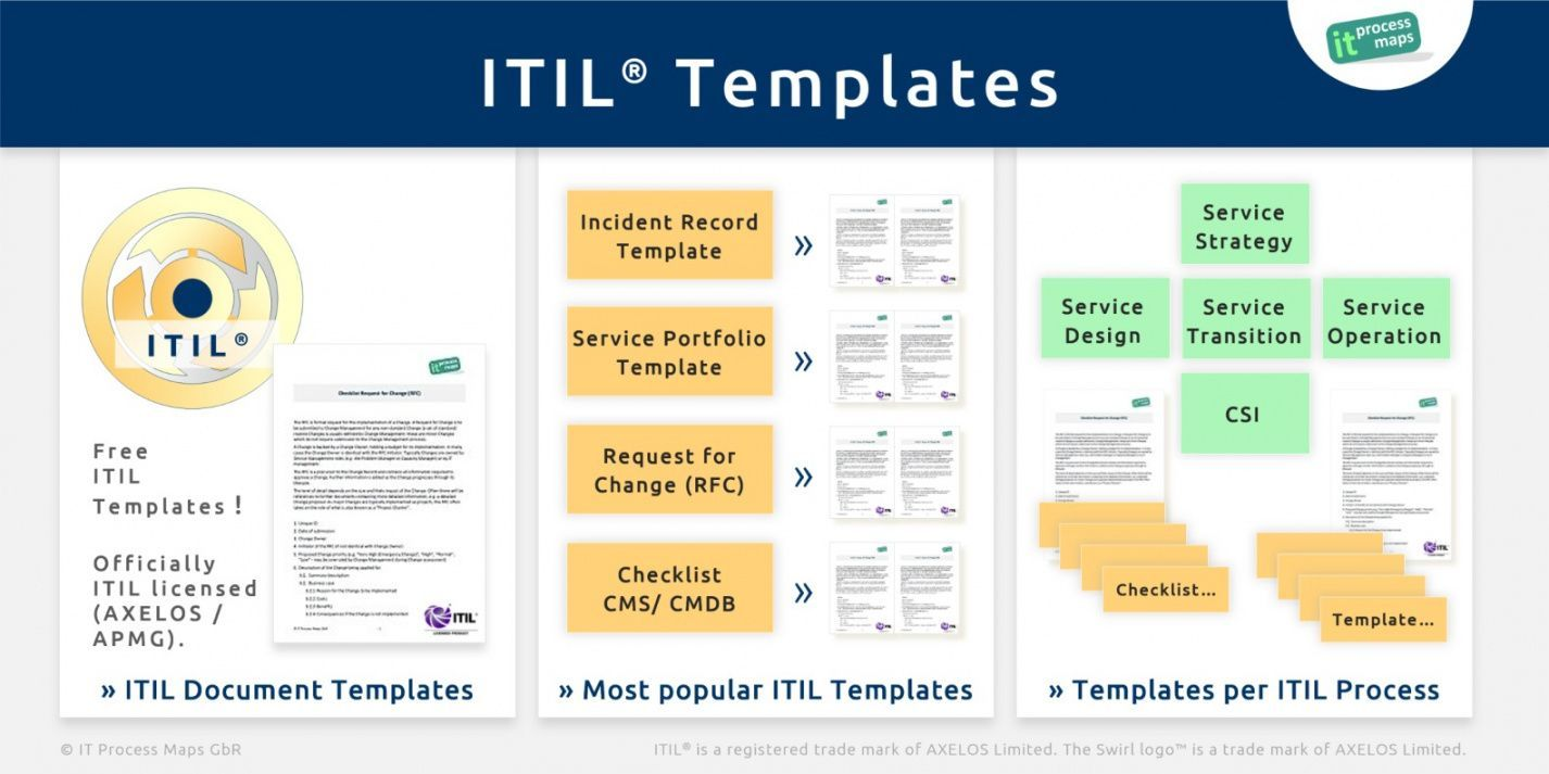It Problem Management Template Report Template Templates Business Template