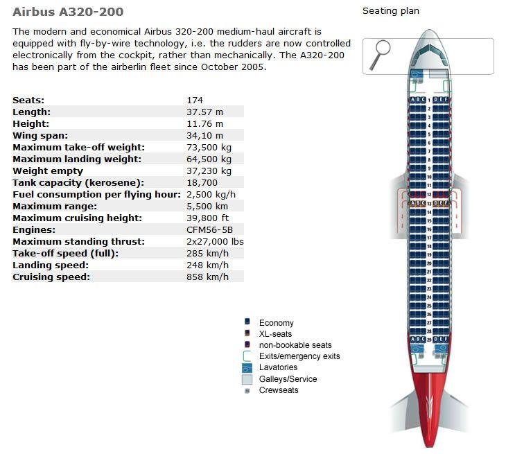 A320 air sitzplätze berlin Flotte