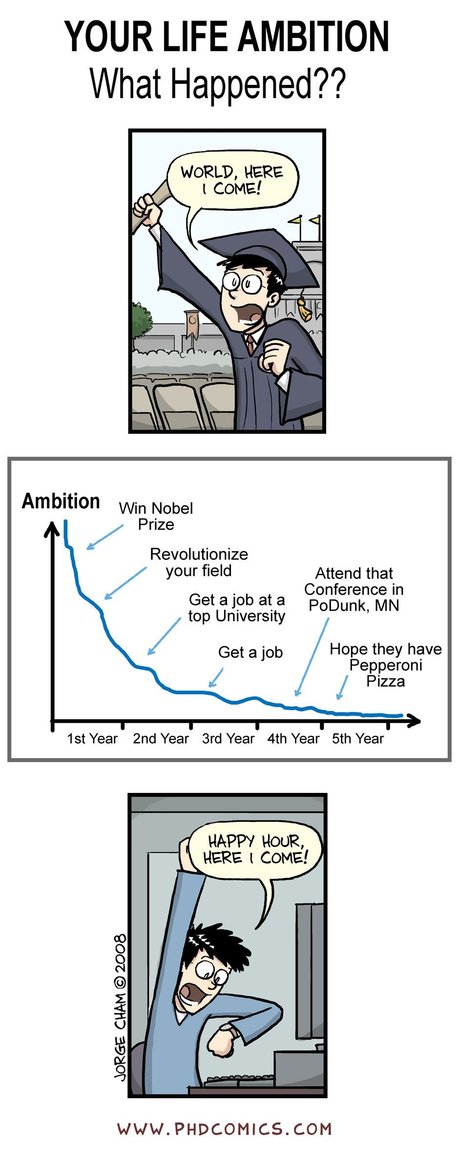 Best of PHD Comics :: Your Life Ambition - Best of | Phd ...