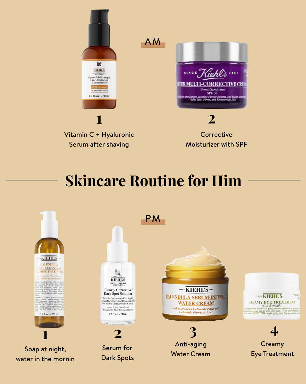 3 Step Skincare Routine For Men Anti Aging Skin Products Anti Aging Skin Care Men Anti Aging For Men