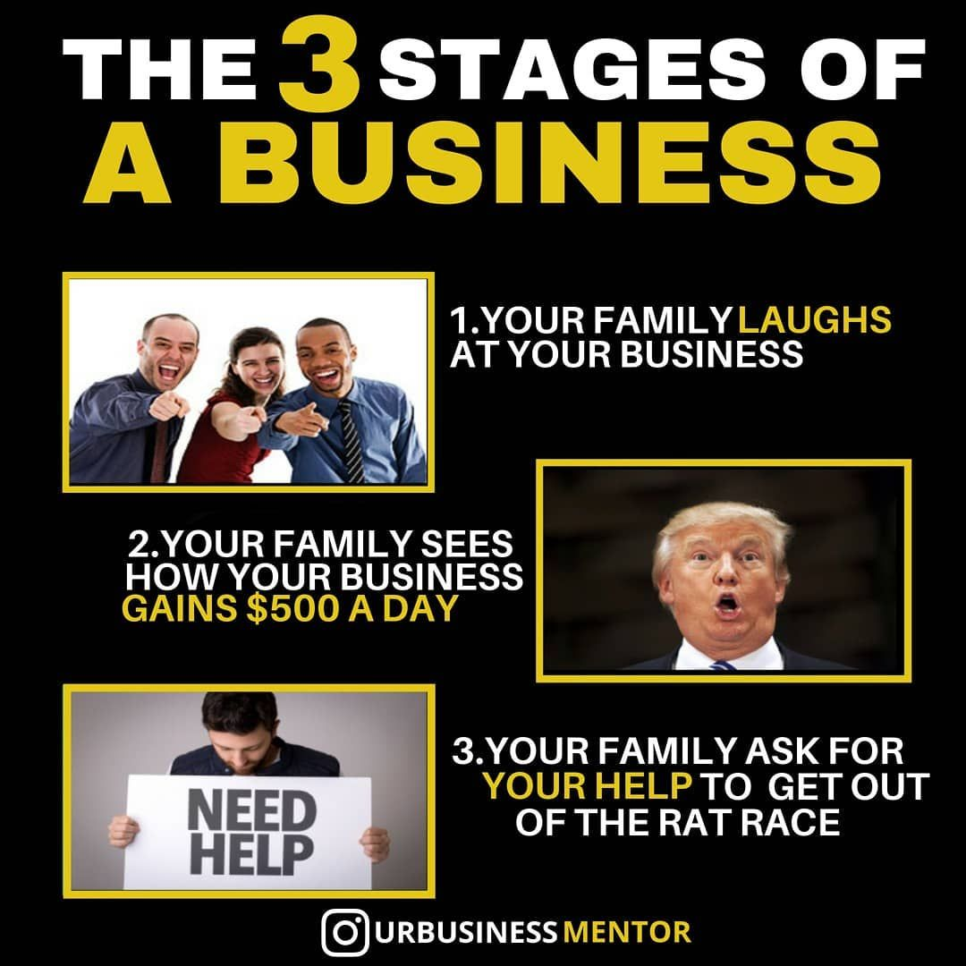 THE 3 STAGES OF A BUSINESS Hit the like button if you