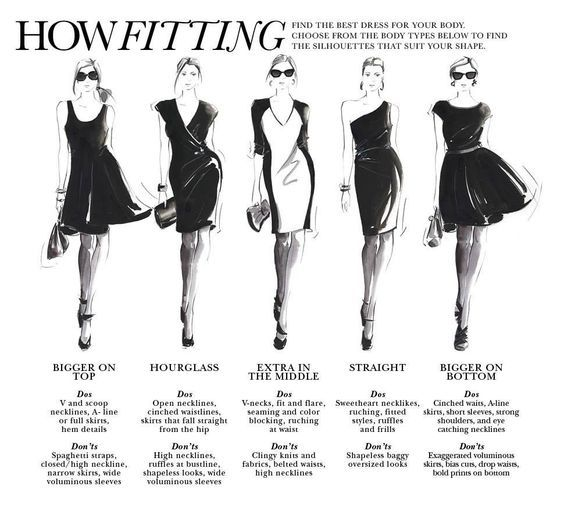 The Style Files For The Dressbar At Dressbarn Body Types Nice Dresses Wedding Dress Body Type