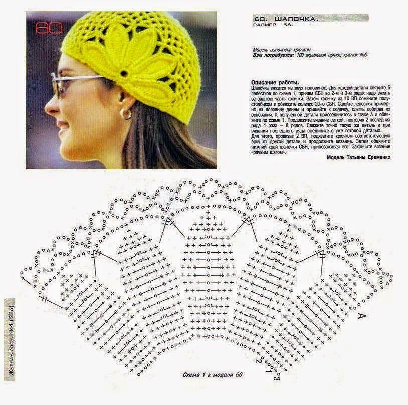 Gorro tejido al crochet - con patrón y diagrama | Gorros para Damas ...