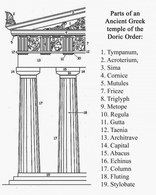 Greek Architecture Drawing terminologies in greek architecture | ionic order and architecture