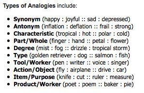 Analogy Practice Lists Teaching Reading Speech Language Word