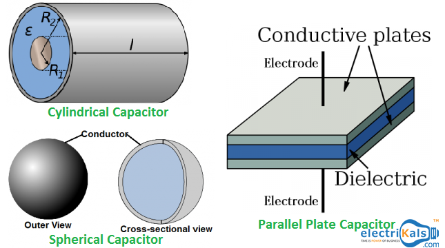 Types Of Capacitors Based On Construction Electrikals Onlineshopping Commend Makeinindia Capacitor Capacitors Conductors