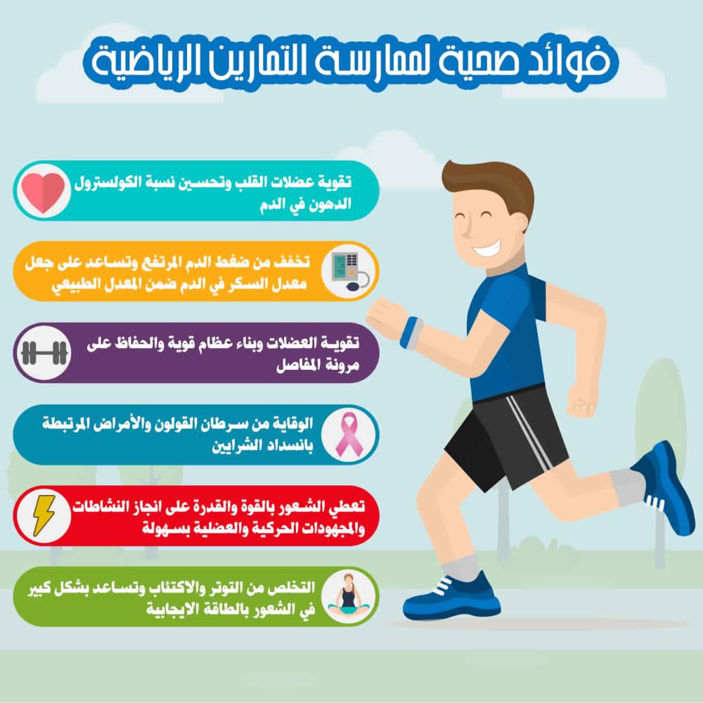 صور عن الصحة صور مكتوب عليها عبارات عن الصحة المميز Workout Get Fit Health