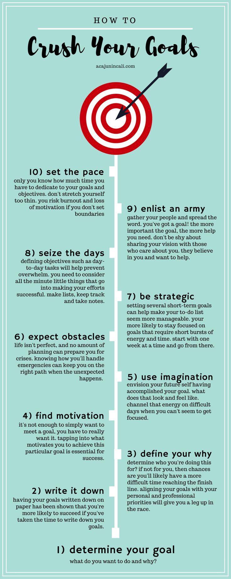 How Make Self Improvement Plan