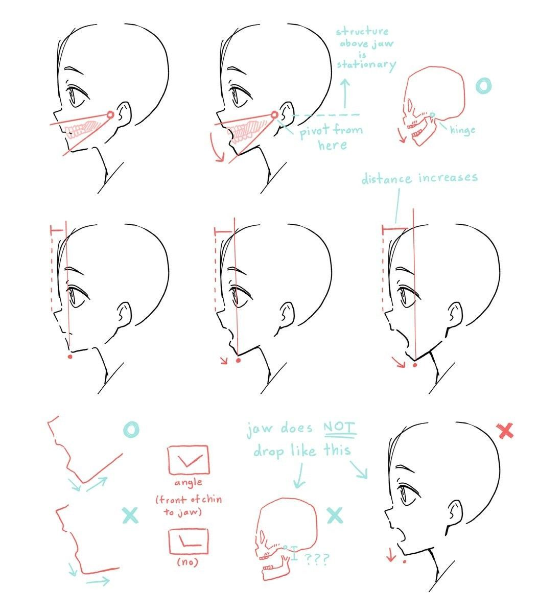 How To Sideways Head How To Sideways Talk How To Mouth Drawingtechniques Art Reference Drawing Tutorial Anime Drawings Tutorials