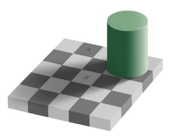 I quadrati A e B sono del medesimo colore