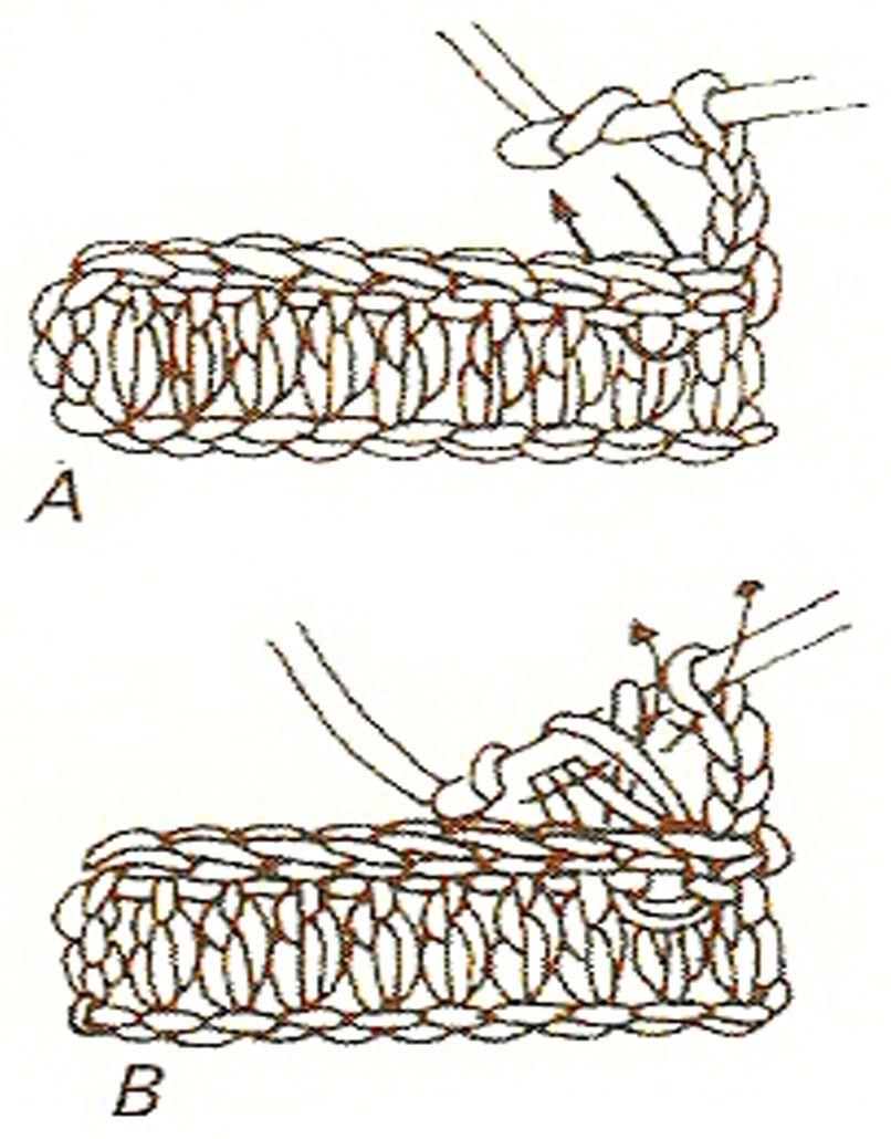 bride en relief | crochet | pinterest | crochet, tricot et tricot pull