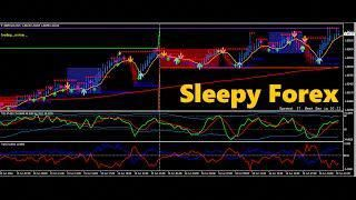 Best Forex Trading Strategy For Beginners 2016 Tags Strategies Forexbasics
