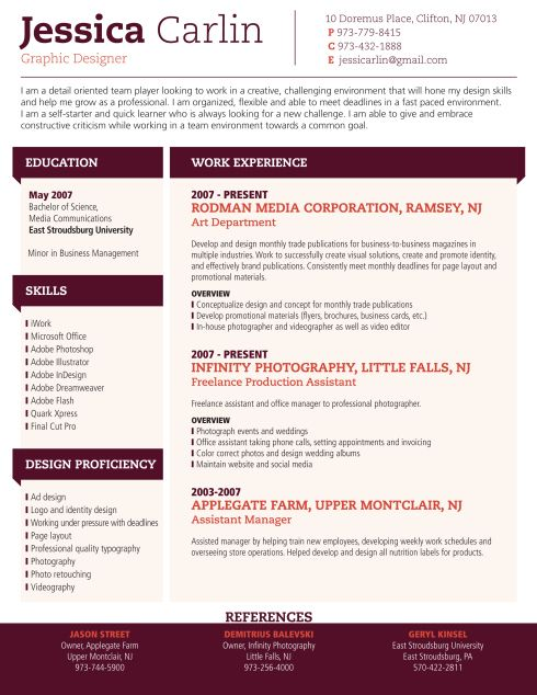motivation monday resume nifty job resume and resume writing