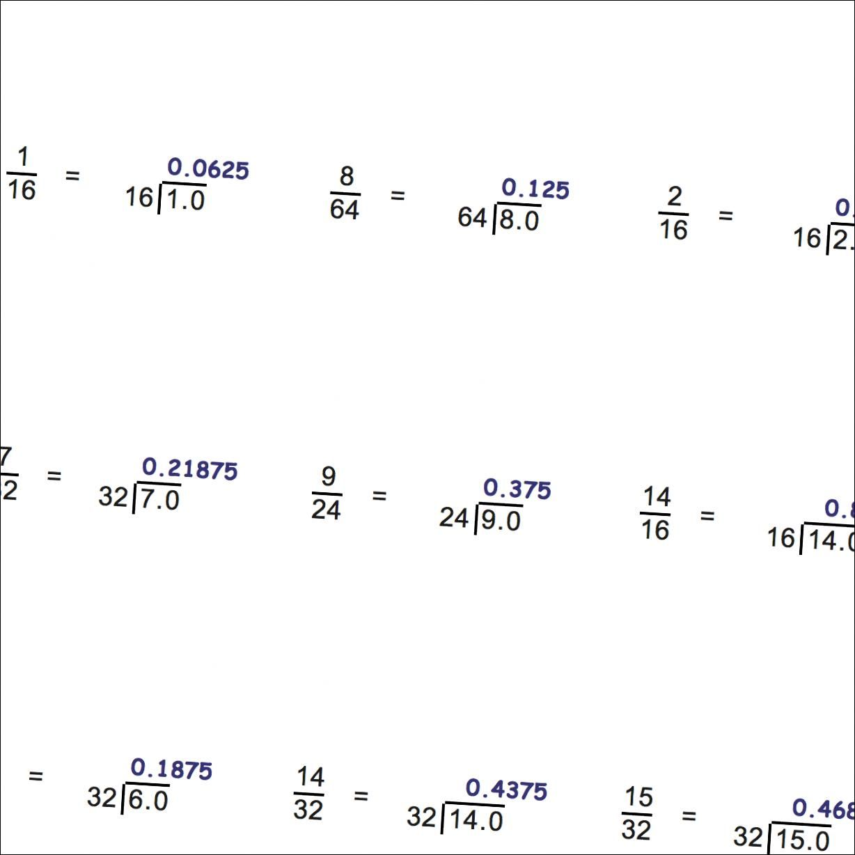 Math Worksheets: Fraction to Decimals by Division   Math Worksheets ...