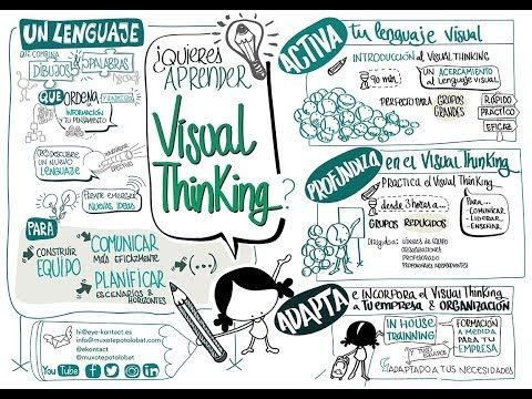 Fórmate en Visual Thinking (activa tu lenguaje visual)