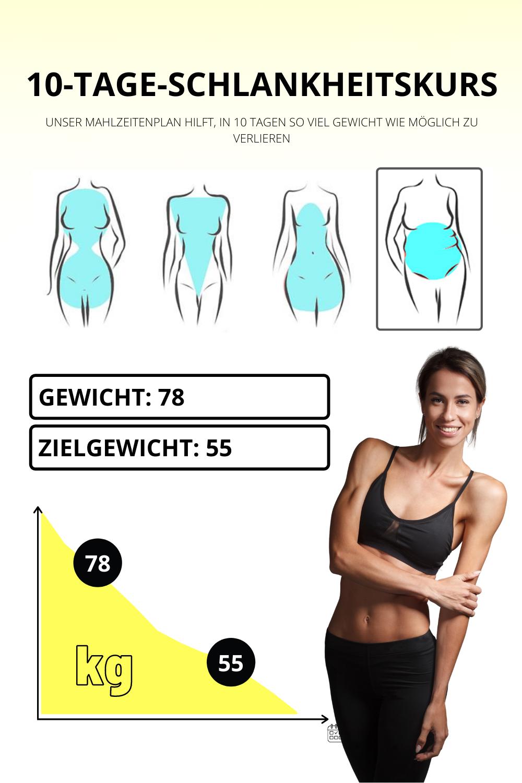 15 kg ot szeretnék lefogyni a fogyás egészségügyi előnyökkel jár