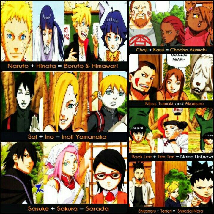 Naruto couples | Naruto couples, Naruto, Naruto shippuden