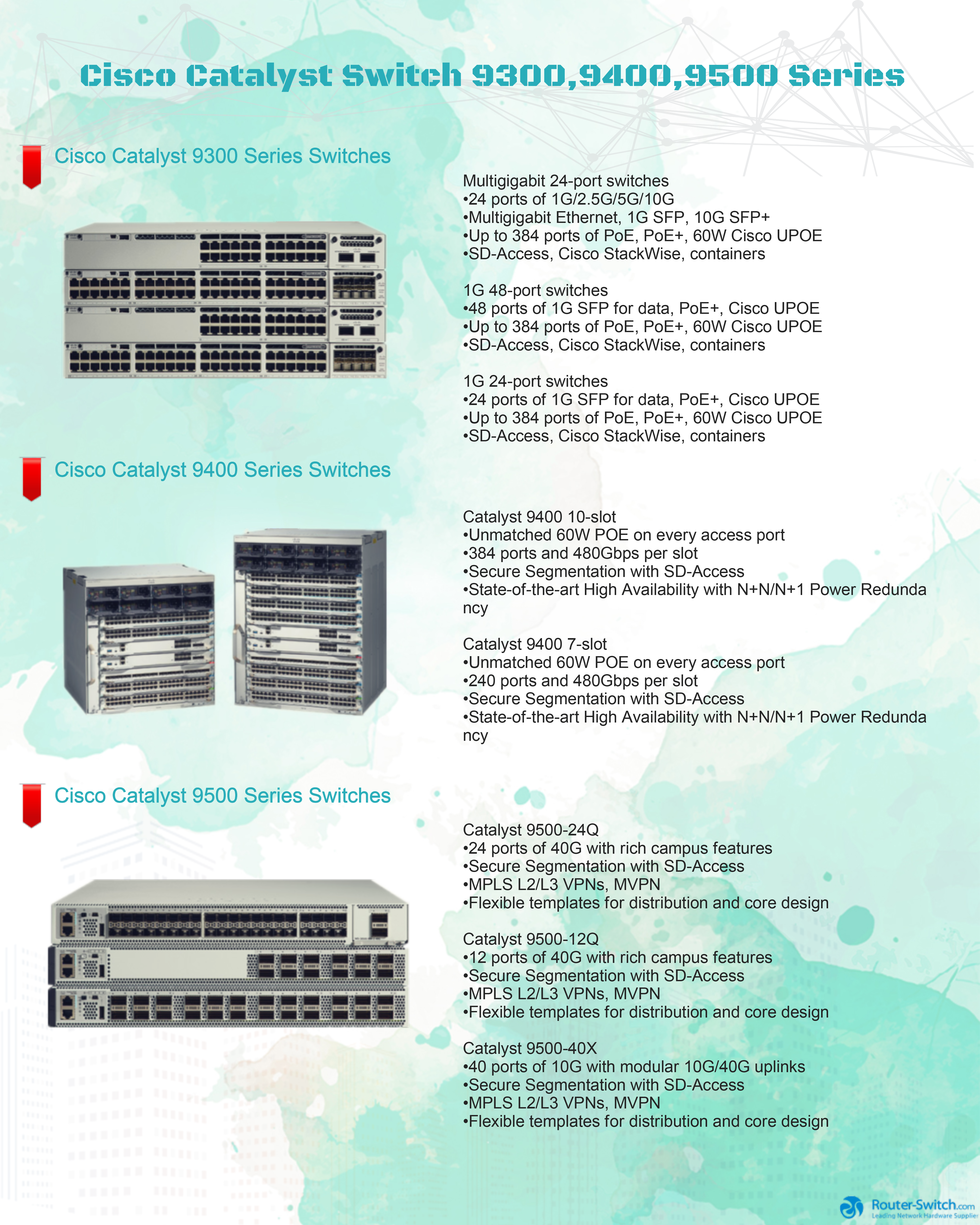 Cisco Catalyst 9300 9400 9500 Series Switches Model Introductions