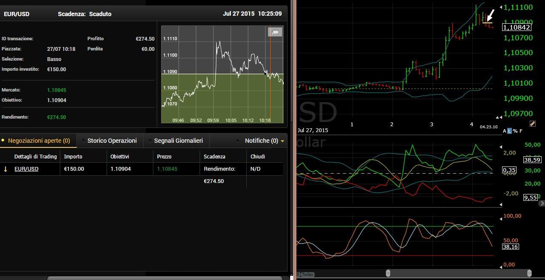 Binomial option trading calculator
