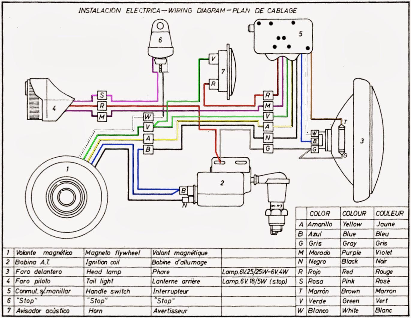 Bultaco Sherpa Wiring Diagram - Wiring Diagram Section on