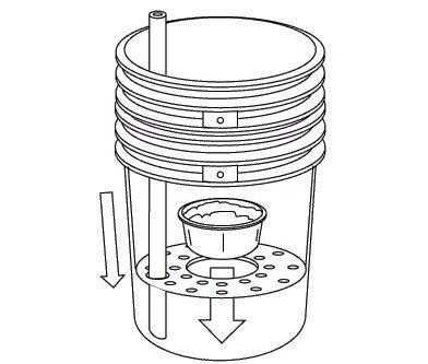 bucket gardening. Global Bucket (needs A Couple Of Modifications To Really Work Correctly) Gardening