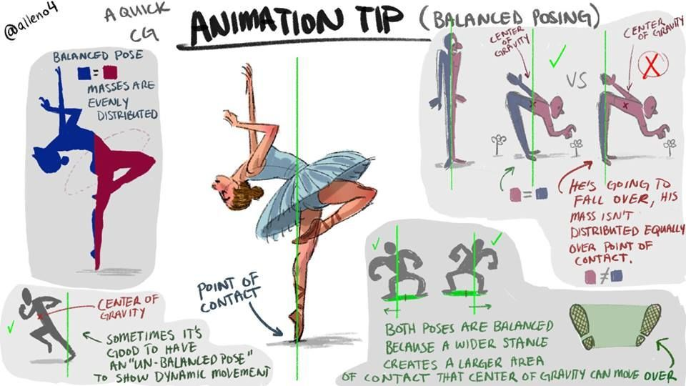 3d Drawing Tips Animation Tutorial Animation Animation Reference