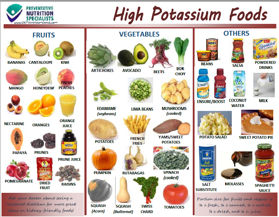 There are high potassium foods to limit if you have Stage