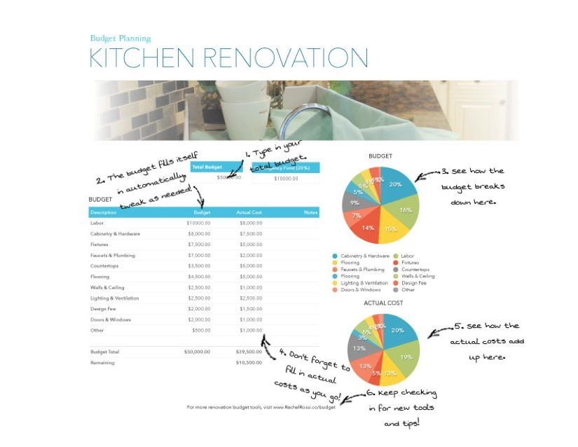 renovating your kitchen here is what to keep in mind no matter what