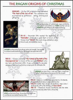 The Pagan Origins of Christmas   Origin of christmas, Pagan, The originals