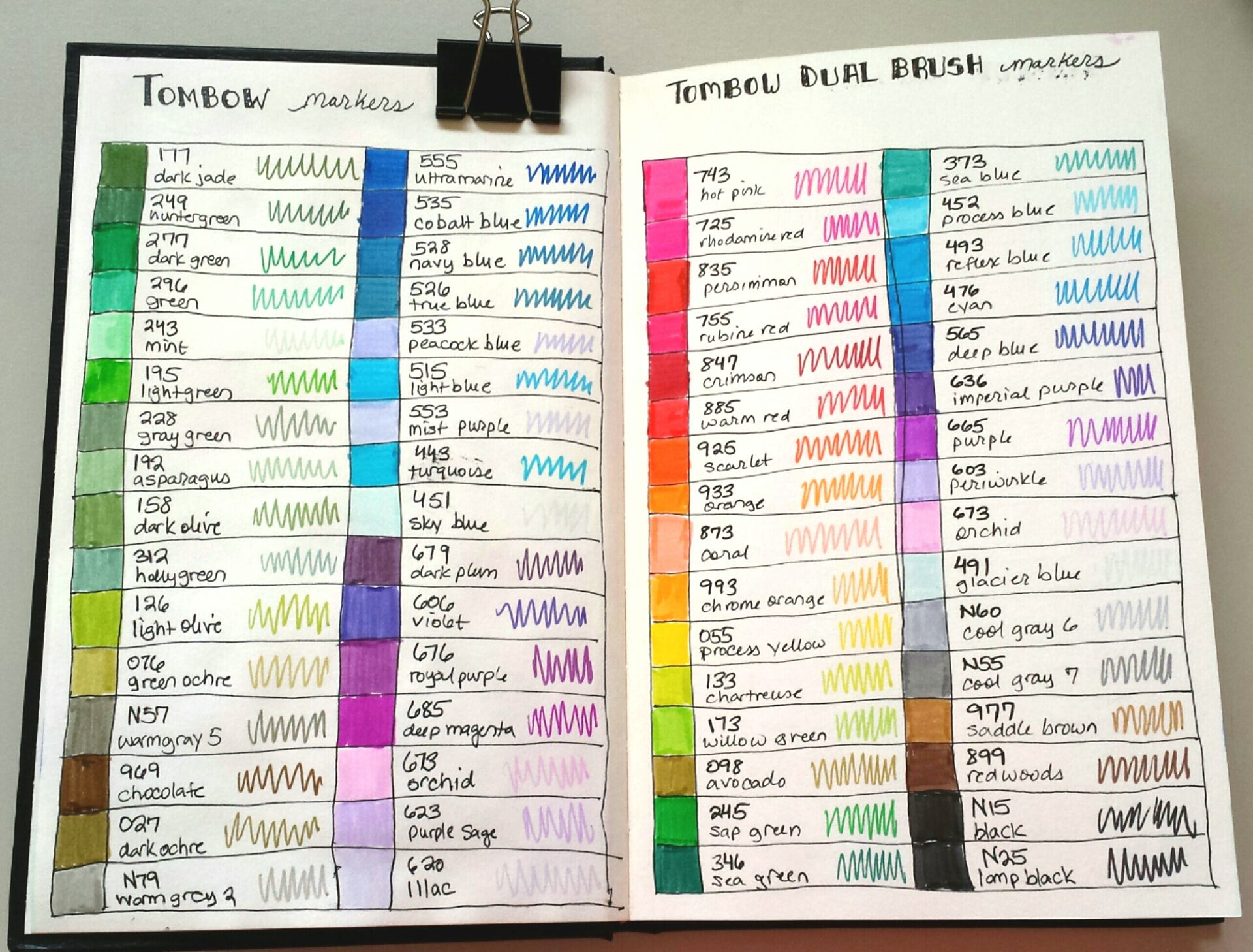 Because I Have Color Charts In Most Every Sketchbook Thought D See How My New Tombow Markers Worked On Stillman And Birn Gamma Series Paper