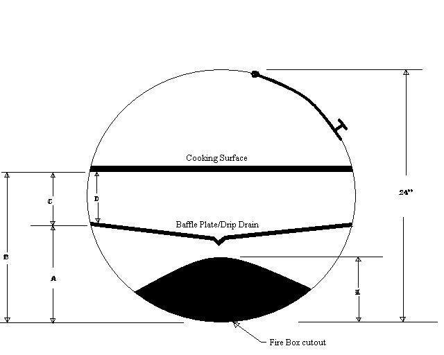 Bbq Smoker Schematic - Wiring Diagram General