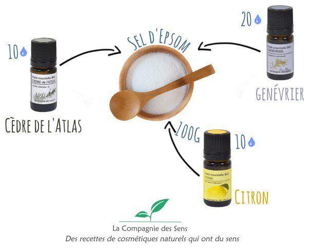Préparer un sel de bain amincissant naturel chez soi à base d\'huiles ...