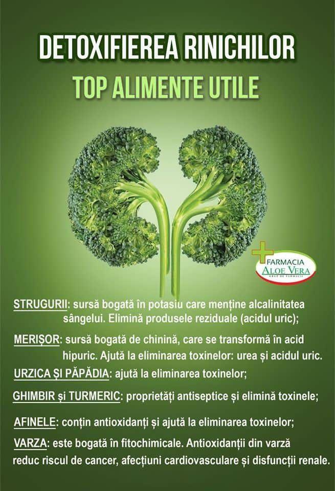 legume utile în varicoză)