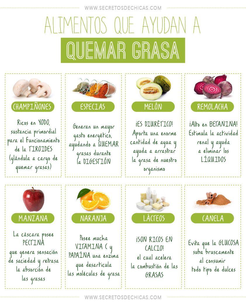 Alimentos que activan el metabolismo y ayudan a quemar