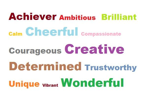 words to describe yourself for a job