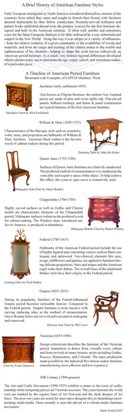 48++ Furniture styles timeline information