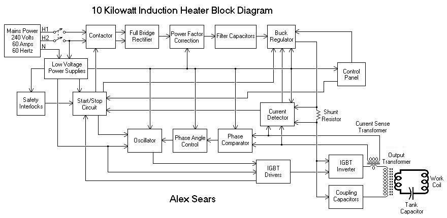 10 Kw Electric Heater Wiring Diagram Schematic Electric Block Diagram Diagram Data Architecture