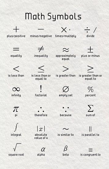 Symboles mathématiques   Poster