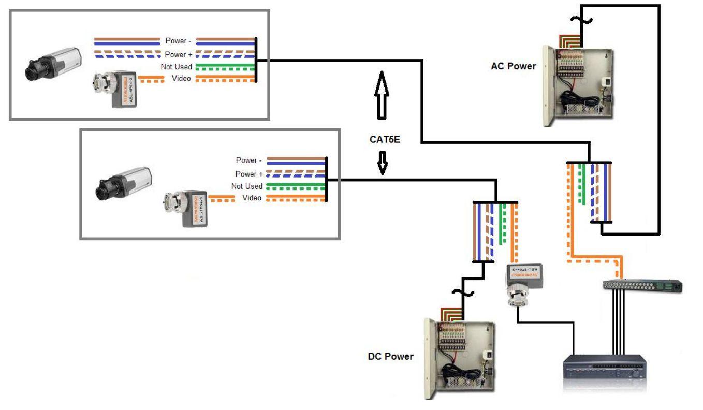 cctv balun wiring diagram cat5e passive hd video new proyek untuk wiring diagram video balun [ 1358 x 792 Pixel ]