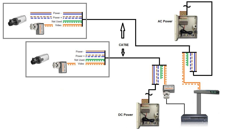 hight resolution of cctv balun wiring diagram cat5e passive hd video new proyek untuk wiring diagram video balun