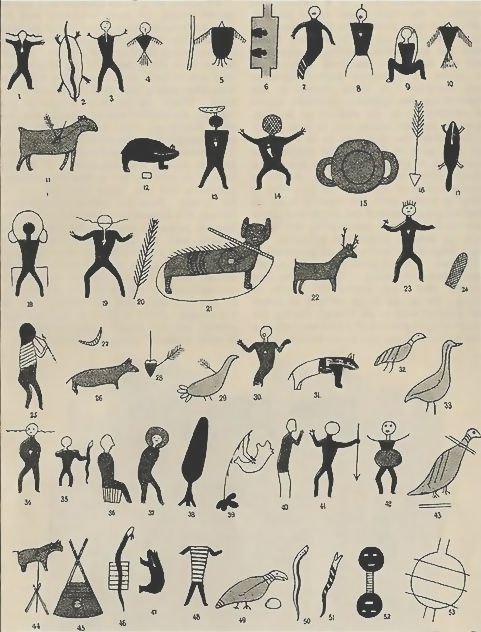 Signs Used In Hunting Presumably By The Iroquoisfrom Strand