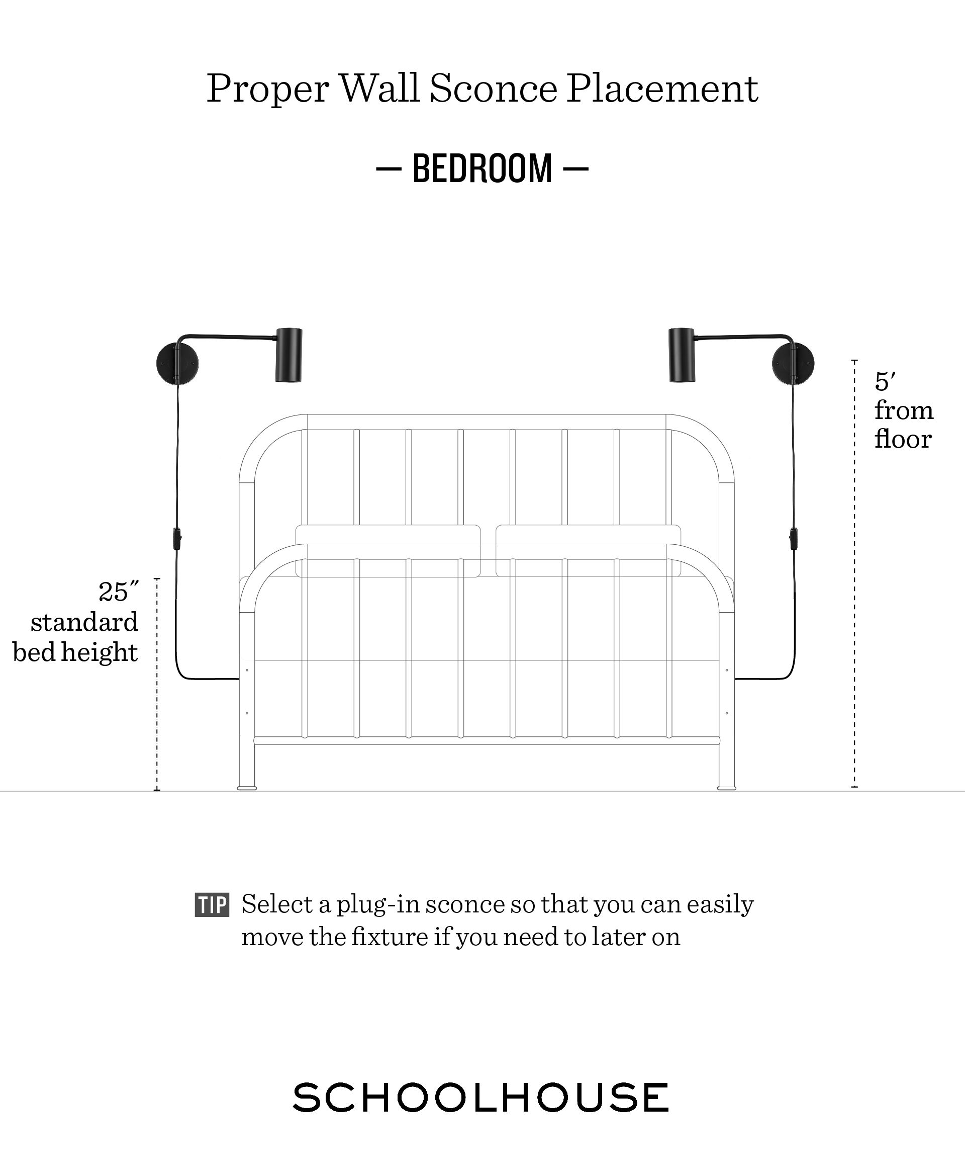 How-To: Proper Wall Sconce Placement  Sconces, Guest bathroom