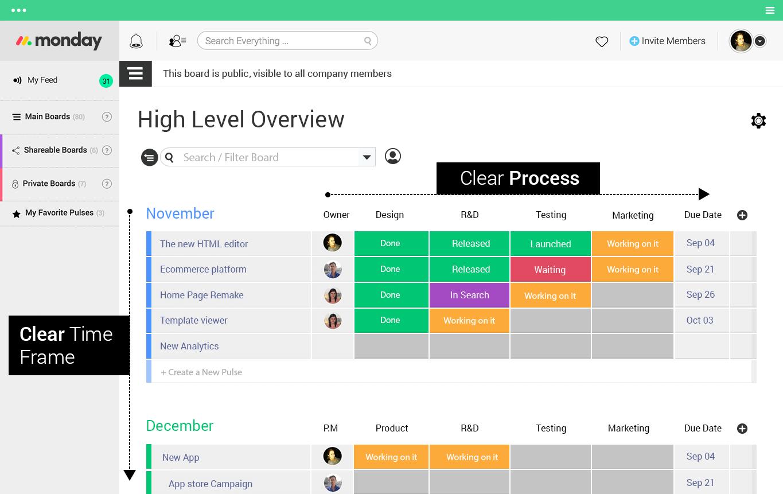 Monday Screenshot Workflow Management Software Project Management Project Management Tools Time Management Tools