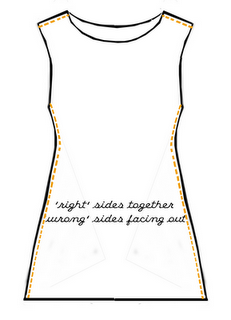 Mini-tutorial: shift dress