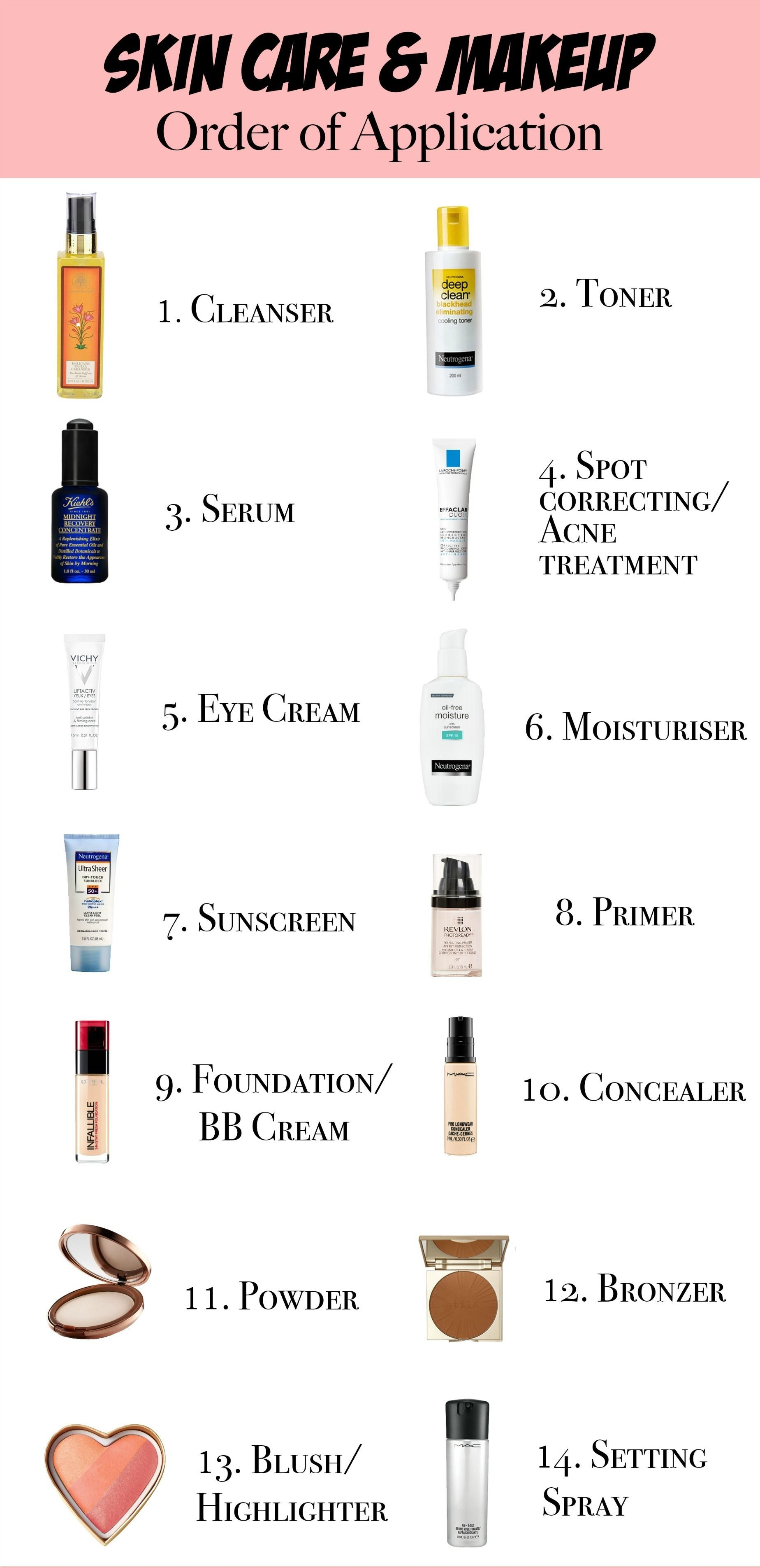 How To Apply Makeup In The Correct Order In 2020 Dry Sensitive Skin Lotion For Dry Skin Dry Skin Treatment